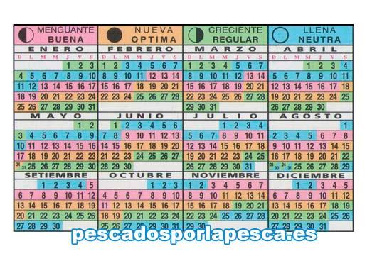 Calendario de pesca